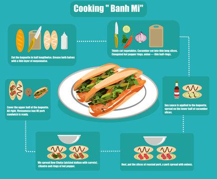 flat infographics of cooking Vietnamese sandwich Banh mi