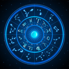 Zodiac Wheel - Zodiac Wheel With Zodiac Signs On Space Background
