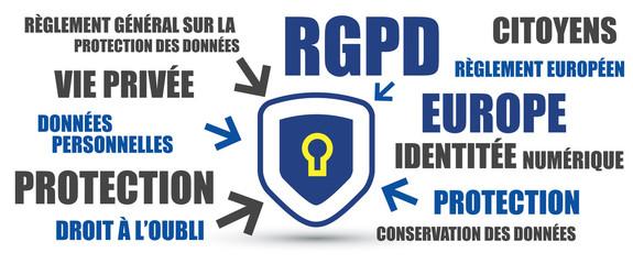 RGPD - règlement général sur laprotection des données
