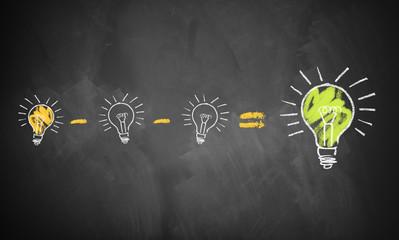 Entfernung von Ideen führt zu besserer Idee