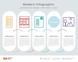 controller infographics design