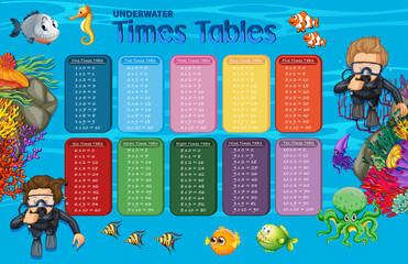 Mathematics Underwater Times Tables