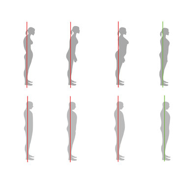 correct and not correct posture in men and women. vector illustration.