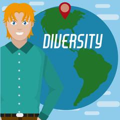 Diversity around the world