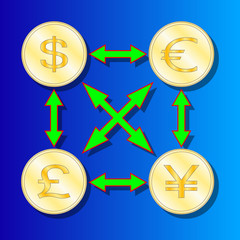 currency exchange symbols, dollar, pound, Euro and yen signs