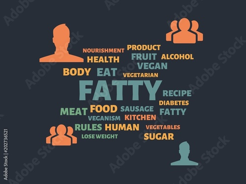 fatty image with words associated with the topic nutrition word