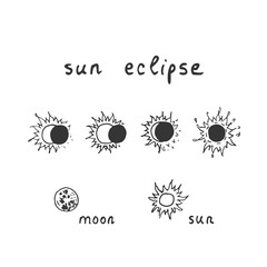 Vector outline of hand drawn solar eclipse with lettering composition sun eclipse, sun, moon