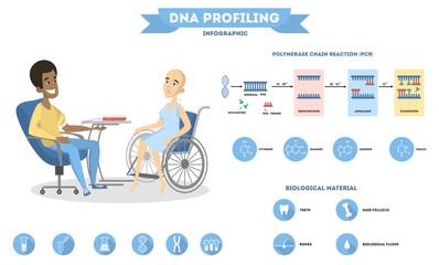 DNA infographic illustration.