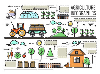 Vector set of icons, infographics on the theme of agriculture