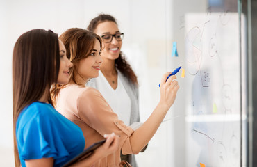 business, startup, planning and people concept - happy female team or businesswomen looking at pie chart on office glass board