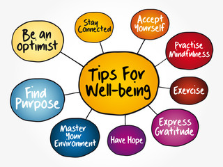 Tips for wellbeing mind map flowchart, education business concept for presentations and reports