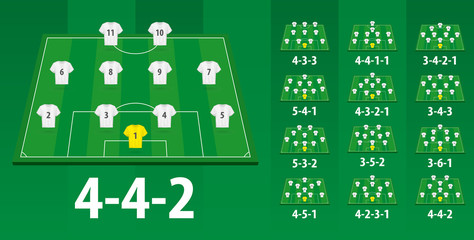 Football lineups formation, different soccer formation on field.