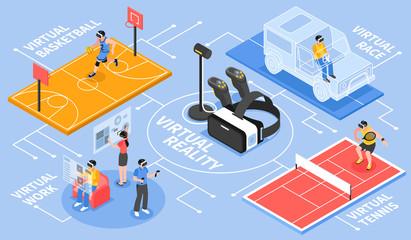Virtual Reality Isometric Flowchart