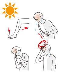 熱中症の症状