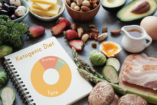 Keto nutrition diagram, Ketogenic diet, low carb, healthy food