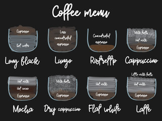 set of different coffee proportions. hand drawing.