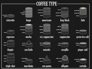 Chalk graphic stripe line drawing coffee mixed
