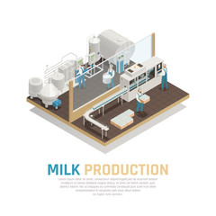 Industrial Dairy Production Background