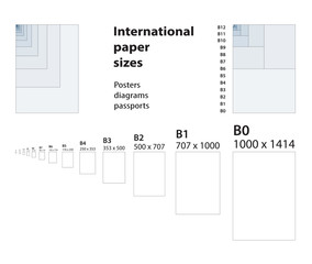 International standard of paper sizes for printing B0 - B12  type.