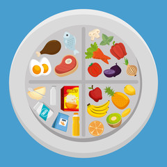 group of nutritive food infographic vector illustration design