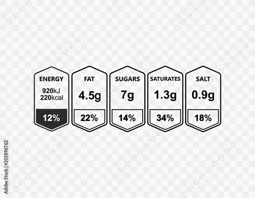 Nutrition Facts information label for box  Daily value ingredient