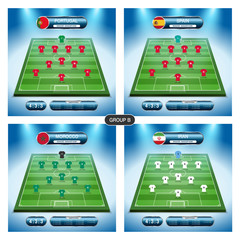 Soccer team player plan. Group B with flags PORTUGAL, SPAIN, MOROCCO, IR IRAN.