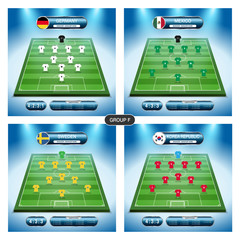 Soccer team player plan. Group F with flags GERMANY, MEXICO, SWEDEN, KOREA REPUBLIC.