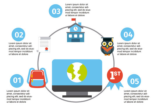 Illustrated Education Infographic