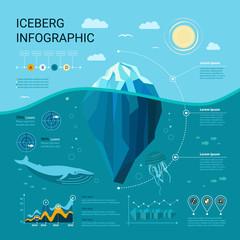 Foto auf Acrylglas Pole Iceberg Infographics