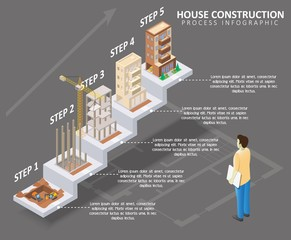 House construction vector isometric infographics