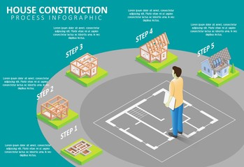 Cottage construction vector isometric infographics
