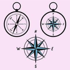 set of the compass, silhouette
