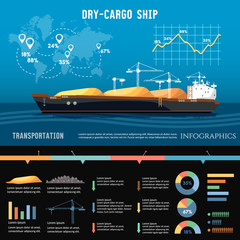 Cargo ship logistics and transportation infographic concept