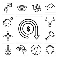 Set of lowest price, ohm, howling wolf, oil change, customer segmentation, rubber hammer, allocation, employer choice, daylight savings icons