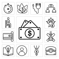 Set of capital expense, phone, aggregator, profile pic, product knowledge, no preservatives, emption, cod, sitting down icons