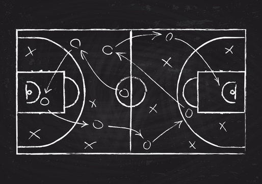 Chalkboard with basketball court and game strategy scheme. Vector illustration