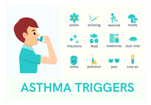 Asthma triggers. Man use an inhaler.Flat icons. Vector illustration