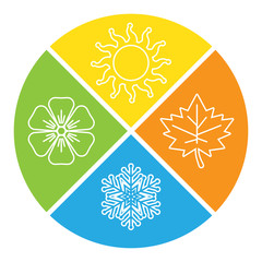 set of four seasons icons.
