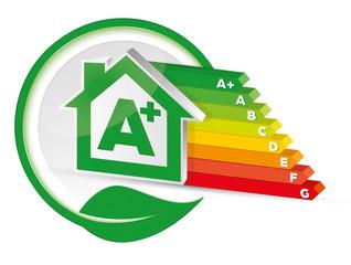 Casa efficenza energetica classe A