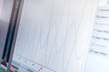 sine wave is displayed on the white screen.
