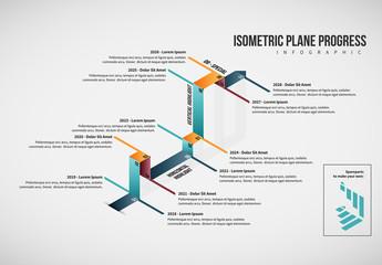 3D Path Timeline Layout