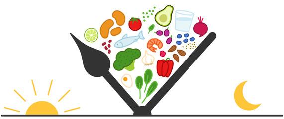 Intervallfasten, Fasten, Abnehmen, gesundes Essen zu bestimmten Zeiten. Ernährung, Diät, konzeptionelle Grafik, morgens, abends