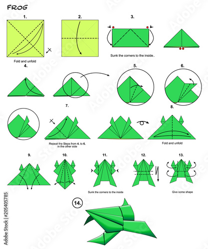 Origami Frog Steps Stock Photo And Royalty Free Images On Fotolia