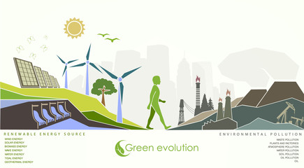 evolution of renewable energy concept of greening