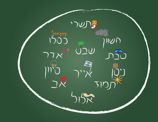 Hand written Hebrew text for jewish months with hand drawn symbols on green chalkboard background