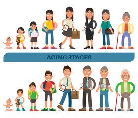 Aging stages conceptual vector illustration collection, from baby to teenage to adult and elderly. Female and male family characters.