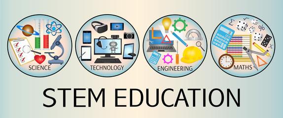 STEM Education icon banner