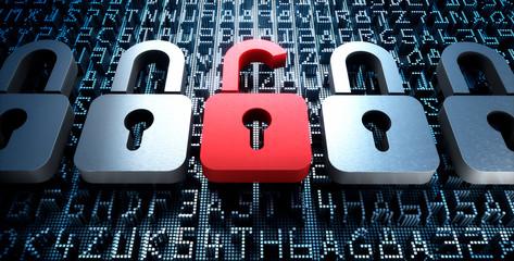 Daten - Sicherheit - DSGVO
