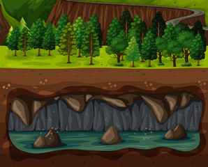 A Vector of Land and Underground