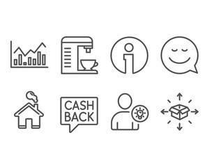 Set of Smile, User idea and Money transfer icons. Coffee machine, Infochart and Parcel delivery signs. Chat emotion, Light bulb, Cashback message. Cappuccino machine, Stock exchange, Logistics service